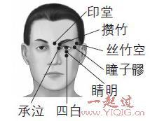 眼部按摩手法 眼部按摩仪有用吗