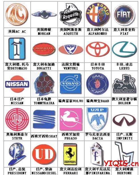 世界各国名牌汽车标志大全及名字高清图片