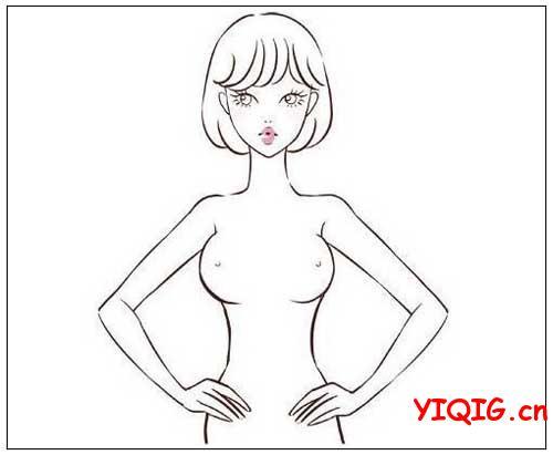 检测乳房的标准流程