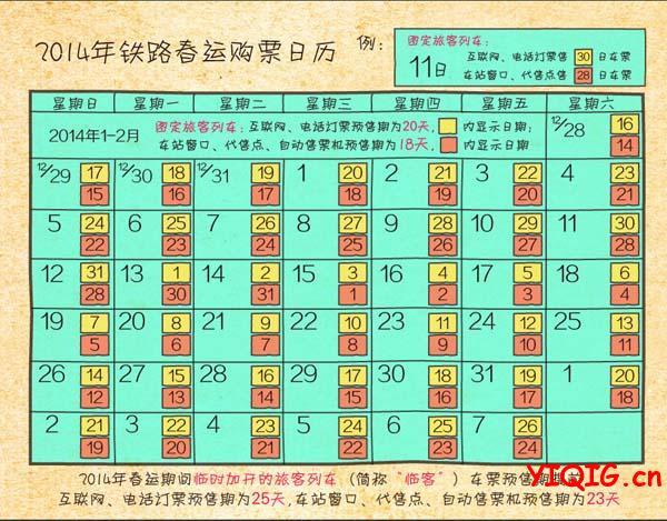 2014春运火车票预售期 提前几天