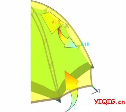 搭帐篷有哪些技巧