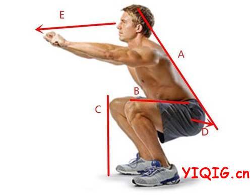练习徒手深蹲的标准姿势 深蹲的误区