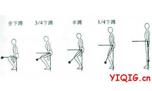 下蹲的标准姿势,练下蹲治疗心律